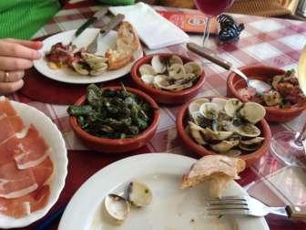 Цены в Португалии на еду 2017